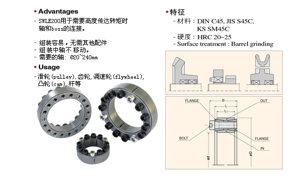 Tianjin tengdaxin mechanical electrical products co ltd swle200 ccuart Images
