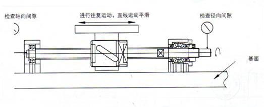 角形电机接线实物图
